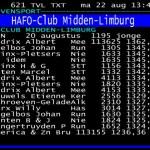 Midden-Limburg Melun Teletekst